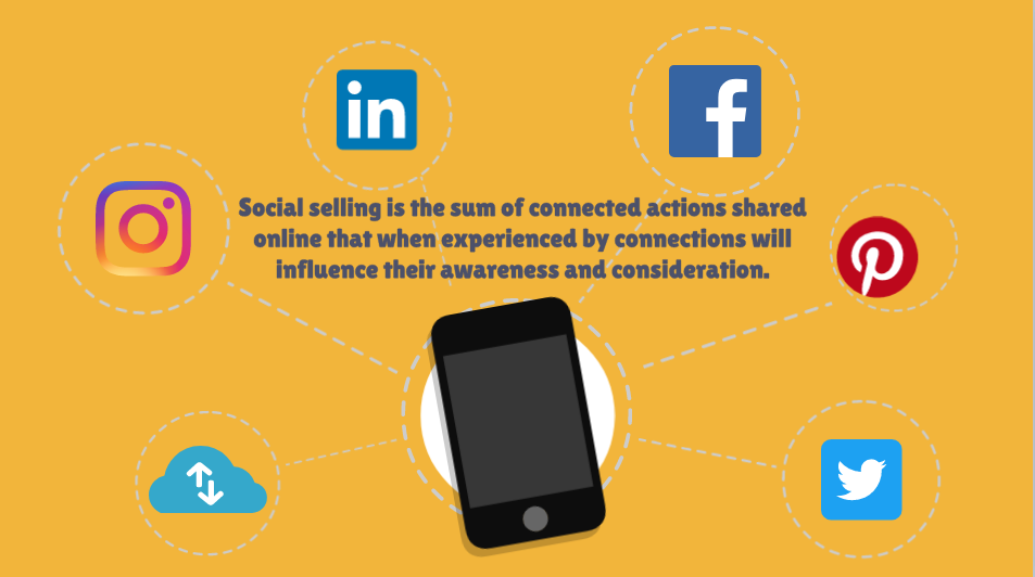 what-is-social-selling