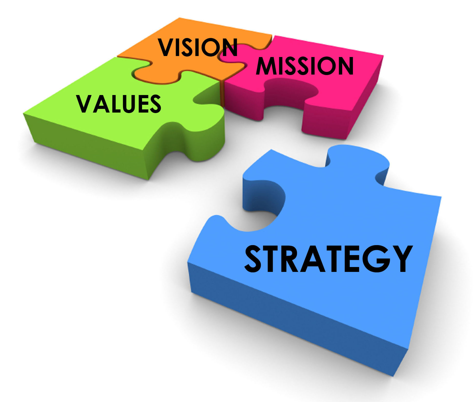 sales-strategy-plan