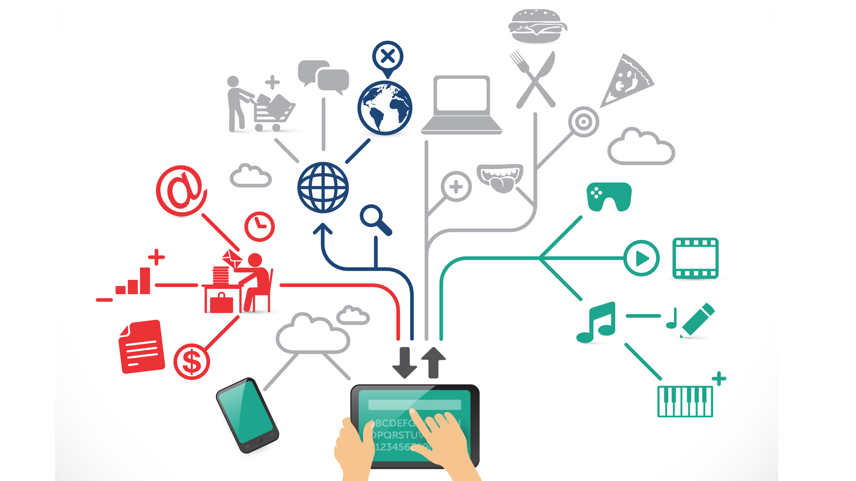 digital-sales-process